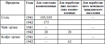 В немецком плену. Записки выжившего. 1942-1945