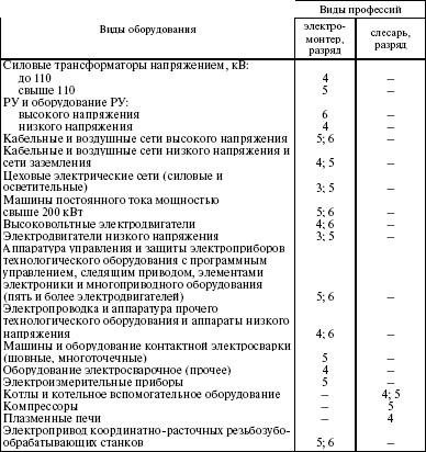 ваз 2103; Инструкция по