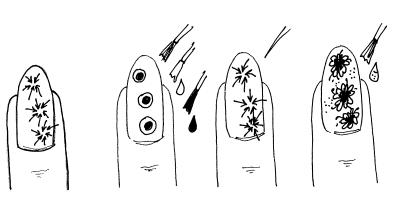 Маникюр и педикюр: Практические советы