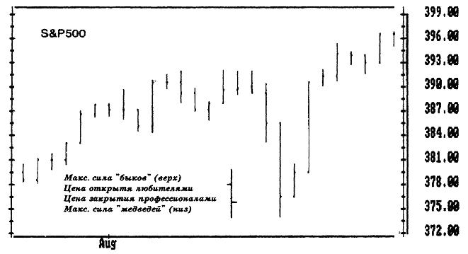 Биржа и биржевая торговля реферат майнинг криптовалют сервисы