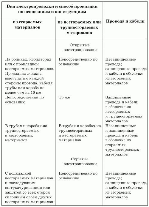 Схемы блоков питания подборка