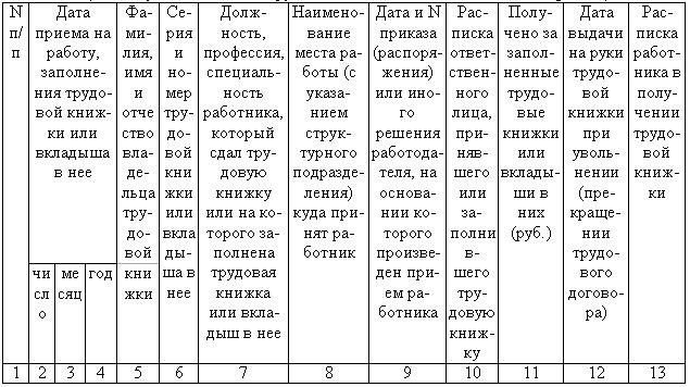 Анализ праздника 9 мая в доу