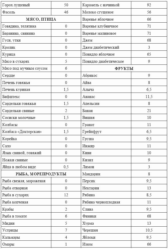 Дмитрий медведев до диеты | семя льна для похудения