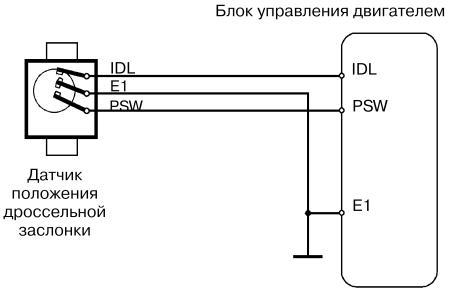 поставщик зарядного устройства