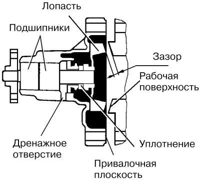 принципиальная схема наушников